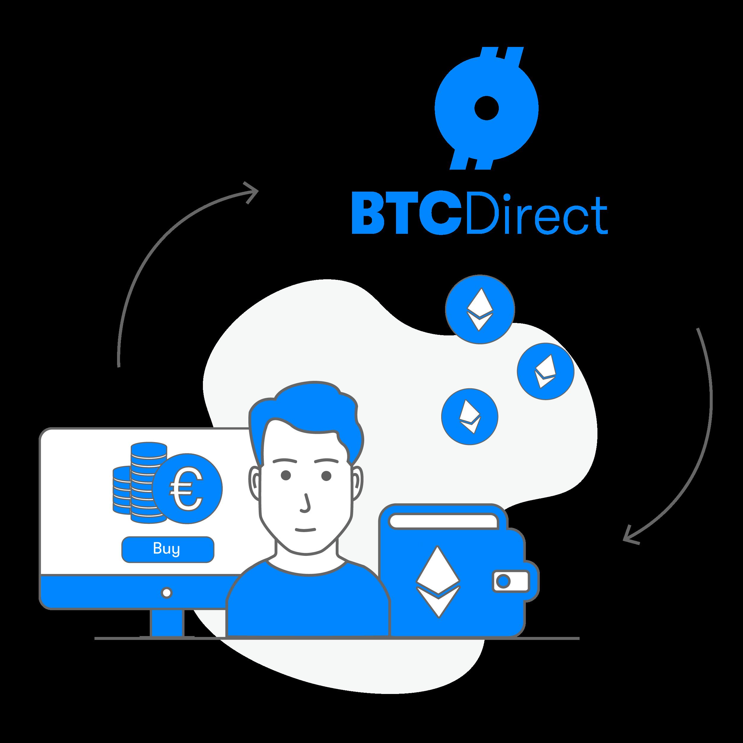 mieux choisir découvrir les dernières tendances prix le plus bas Ethereum wallet - créer un compte Ethereum | BTC Direct